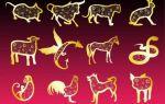 Китайский гороскоп по годам — таблица соответствия и описание знаков