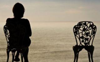 Признаки порчи на одиночество. Как определить и снять ее самостоятельно?