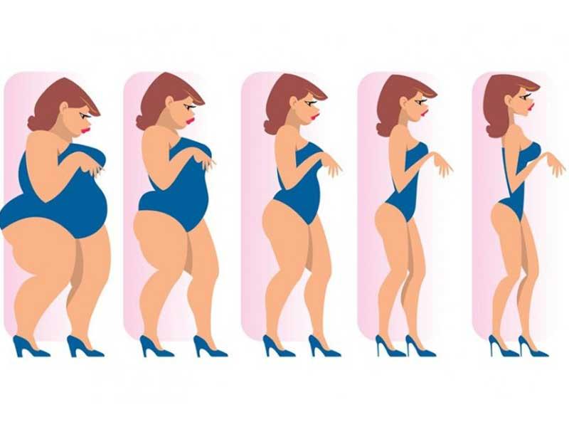 Заговор для похудения на воду: как и когда читать